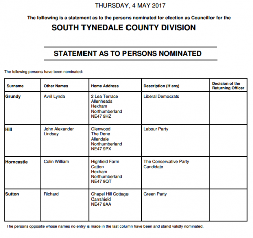 county council elections